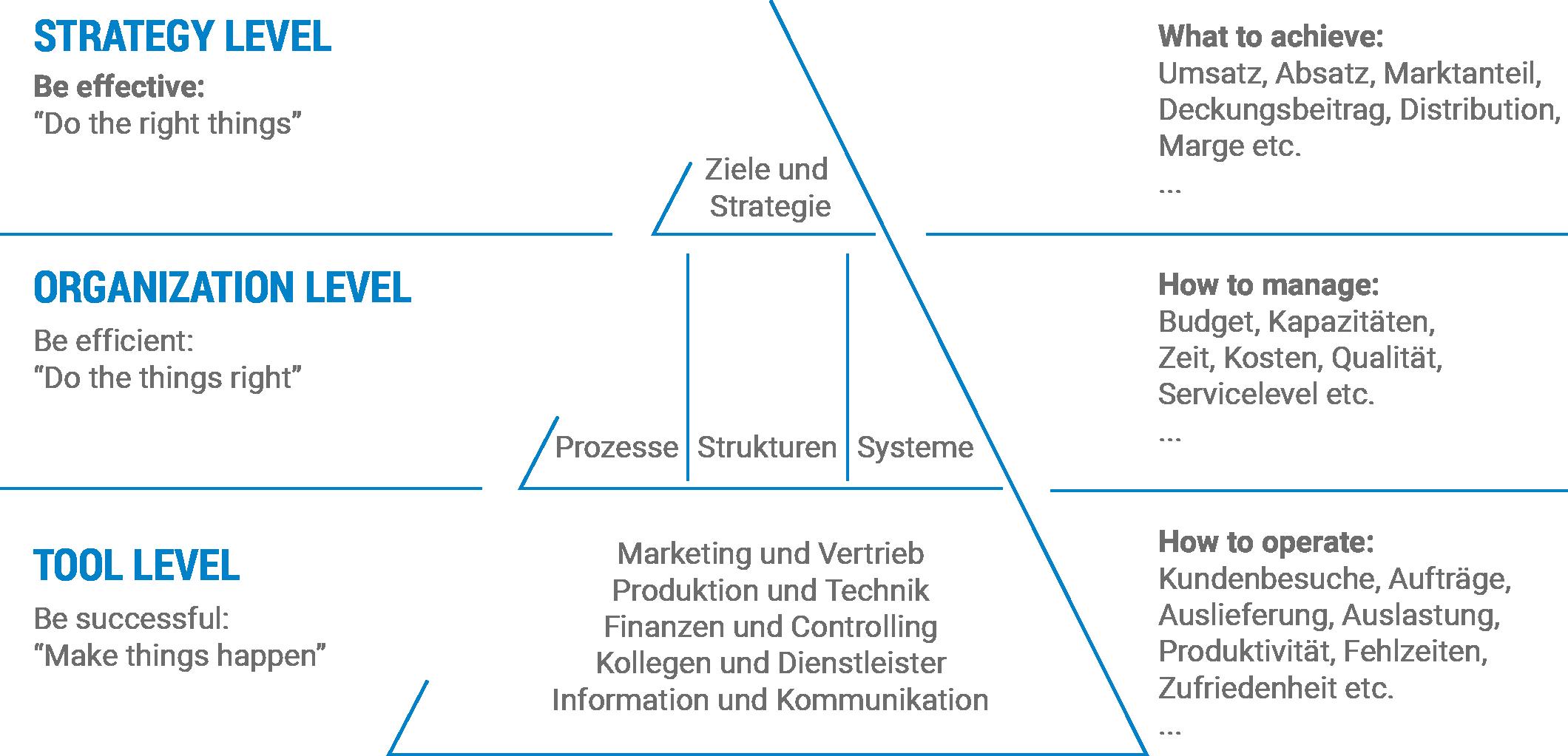 pyramide-5